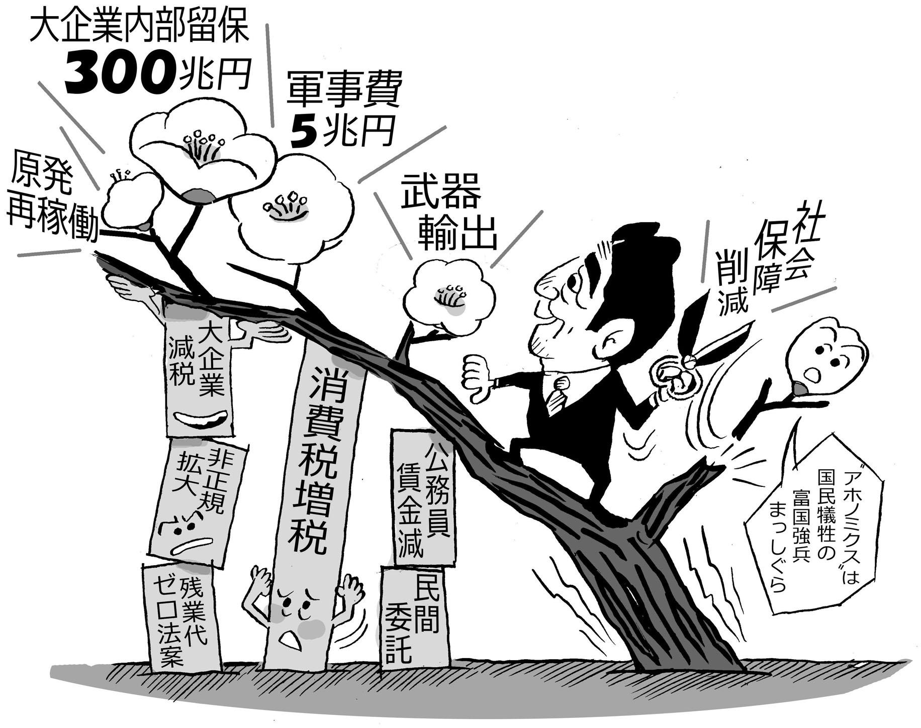 2016国民春闘 労働組合の力発揮 ...